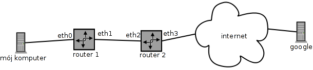 how to run an ip traceroute